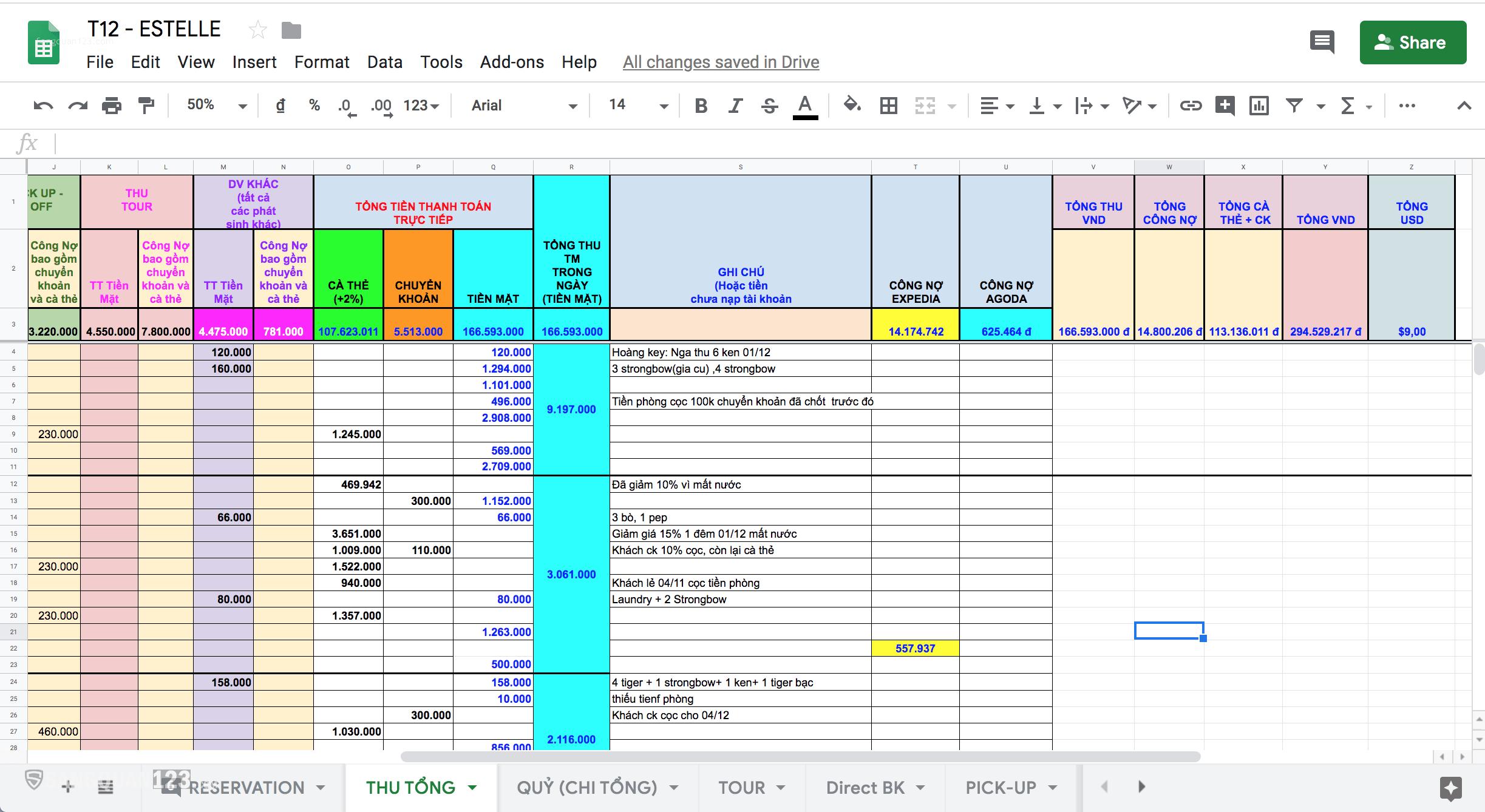 Cần Tiền Sang GẤP KS/CHDV Mini Lời 96tr từ tháng thứ 3 hoạt động